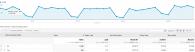 GoogleanalyticsMobileOverView