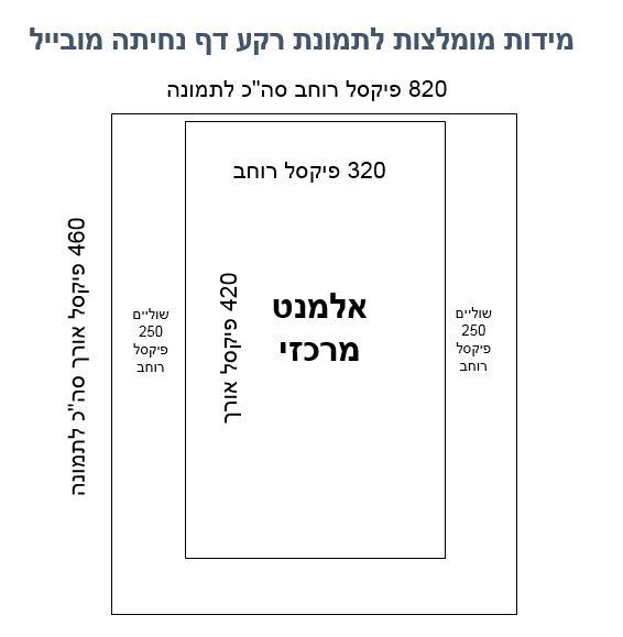 מידות תמונת רקע דף מובייל