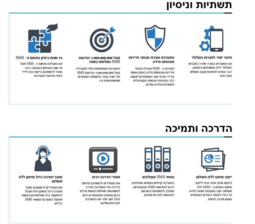 בחירת מערכת למשלח הודעות סמס לעסק שלכם (3)