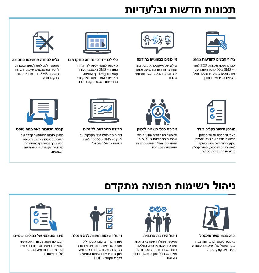 בחירת מערכת למשלח הודעות סמס לעסק שלכם (6)